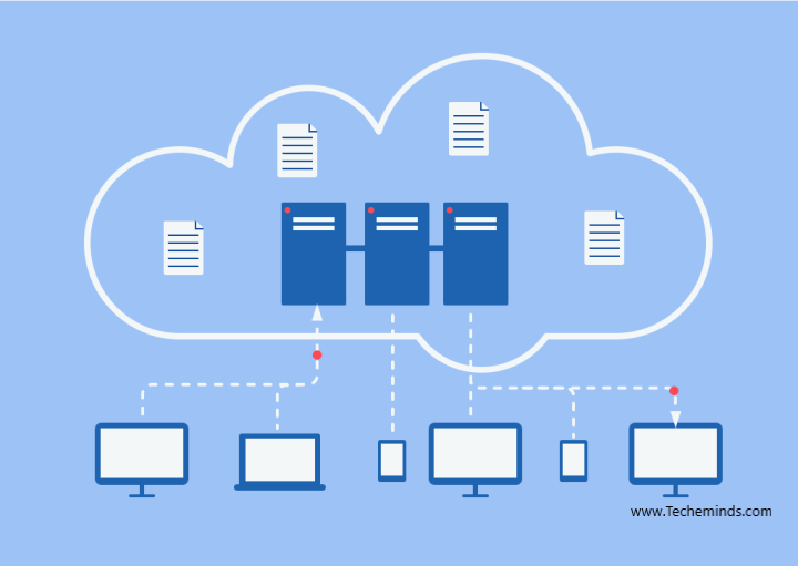 How to Secure Your Companies Data And Applications In The Cloud