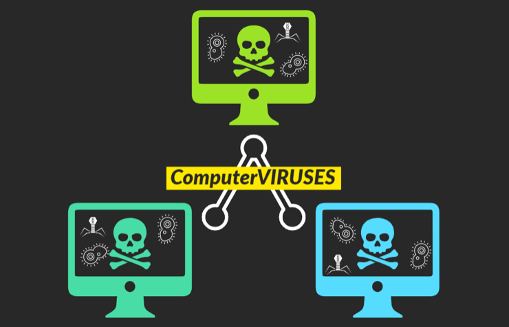 How to protect your computer from viruses in 9 steps
